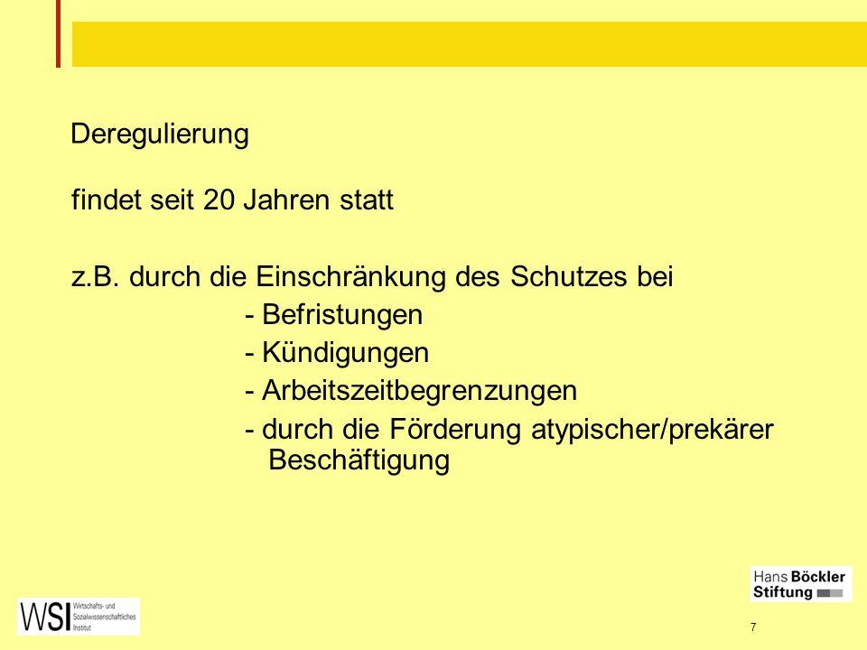 8 Folgen: Zunahme atypischer Beschäftigung Teilzeit Geringfügigkeit / Mini-/Midijobs befristete Beschäftigung Leiharbeit / PSA neue Selbständigkeit (Ich-AG)