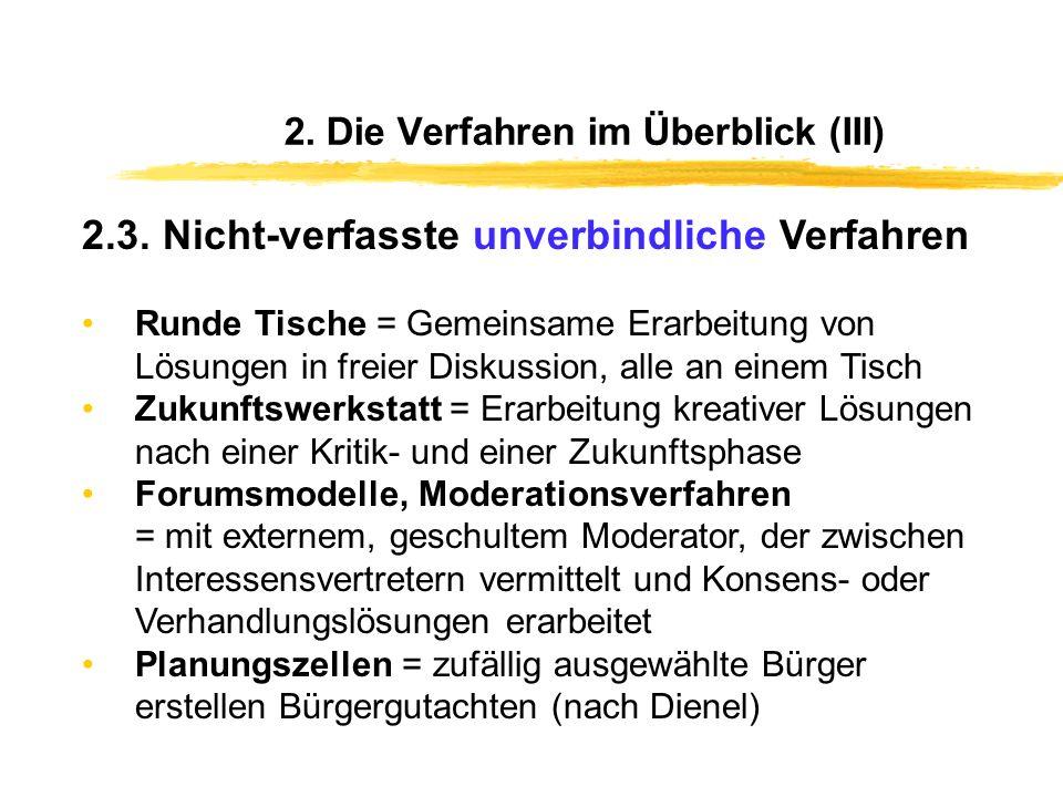 2. Die Verfahren im Überblick (II) 2.2. Verfasste unverbindliche Verfahren Bürger-/Einwohnerversammlungen = Anhörungsrecht Beteiligung im Rahmen von P