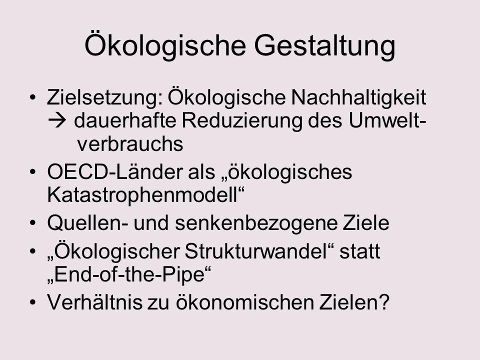 Ökologische Gestaltung Zielsetzung: Ökologische Nachhaltigkeit dauerhafte Reduzierung des Umwelt- verbrauchs OECD-Länder als ökologisches Katastrophenmodell Quellen- und senkenbezogene Ziele Ökologischer Strukturwandel statt End-of-the-Pipe Verhältnis zu ökonomischen Zielen?