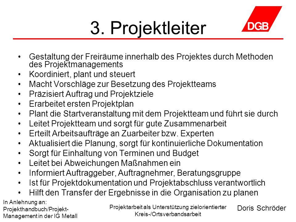 Doris Schröder In Anlehnung an: Projekthandbuch/Projekt- Management in der IG Metall Projektarbeit als Unterstützung zielorientierter Kreis-/Ortsverbandsarbeit 4.