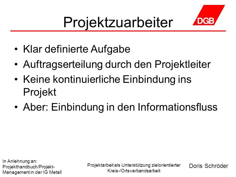 Doris Schröder In Anlehnung an: Projekthandbuch/Projekt- Management in der IG Metall Projektarbeit als Unterstützung zielorientierter Kreis-/Ortsverbandsarbeit 6.