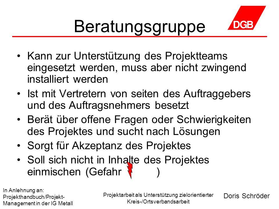 Doris Schröder In Anlehnung an: Projekthandbuch/Projekt- Management in der IG Metall Projektarbeit als Unterstützung zielorientierter Kreis-/Ortsverbandsarbeit Projektziele Politische Ziele – z.B.