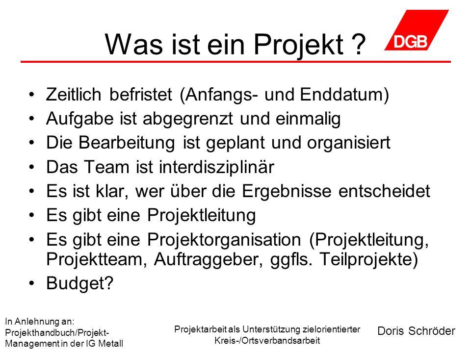 Doris Schröder In Anlehnung an: Projekthandbuch/Projekt- Management in der IG Metall Projektarbeit als Unterstützung zielorientierter Kreis-/Ortsverbandsarbeit Projektformen Projektform 1 – Projektarbeit innerhalb einer Organisationseinheit: Aus einer Organisationseinheit (z.B.