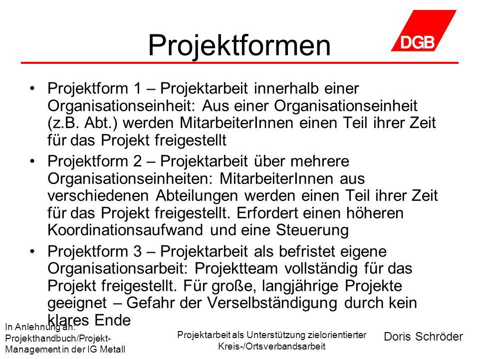 Doris Schröder In Anlehnung an: Projekthandbuch/Projekt- Management in der IG Metall Projektarbeit als Unterstützung zielorientierter Kreis-/Ortsverbandsarbeit Welche Projektform wann.