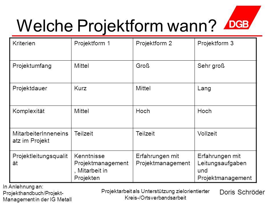 Doris Schröder In Anlehnung an: Projekthandbuch/Projekt- Management in der IG Metall Projektarbeit als Unterstützung zielorientierter Kreis-/Ortsverbandsarbeit Notwendige Kompetenzen Fachliche Kompetenz (z.B.