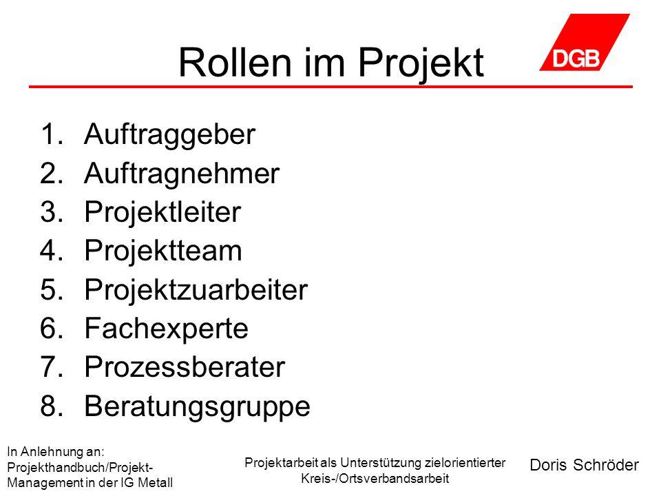 Doris Schröder In Anlehnung an: Projekthandbuch/Projekt- Management in der IG Metall Projektarbeit als Unterstützung zielorientierter Kreis-/Ortsverbandsarbeit 1.