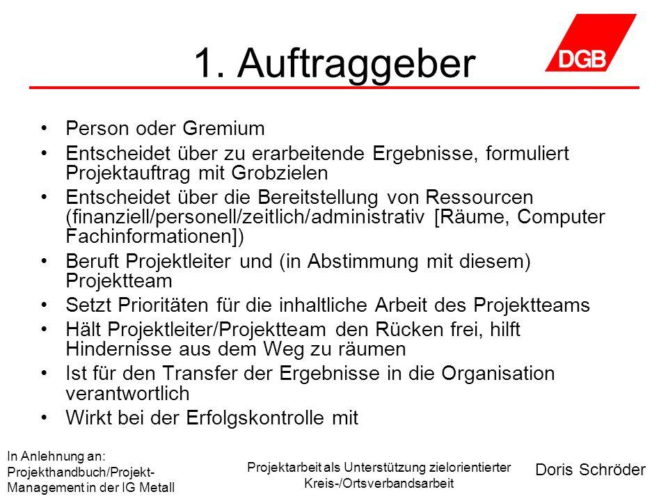 Doris Schröder In Anlehnung an: Projekthandbuch/Projekt- Management in der IG Metall Projektarbeit als Unterstützung zielorientierter Kreis-/Ortsverbandsarbeit 2.