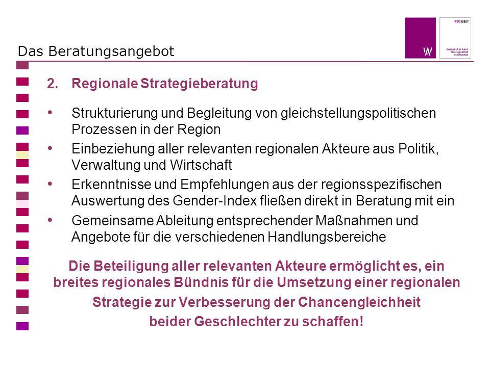 Das Beratungsangebot 2. Regionale Strategieberatung Strukturierung und Begleitung von gleichstellungspolitischen Prozessen in der Region Einbeziehung