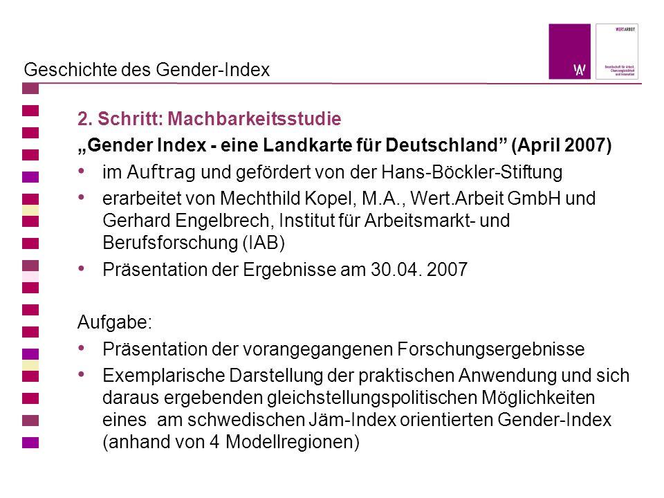 Was ist der Gender-Index.