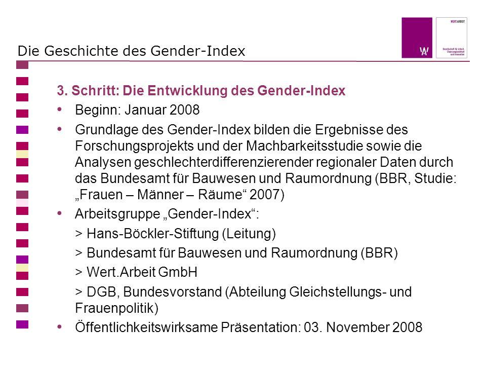 Die Geschichte des Gender-Index 3. Schritt: Die Entwicklung des Gender-Index Beginn: Januar 2008 Grundlage des Gender-Index bilden die Ergebnisse des