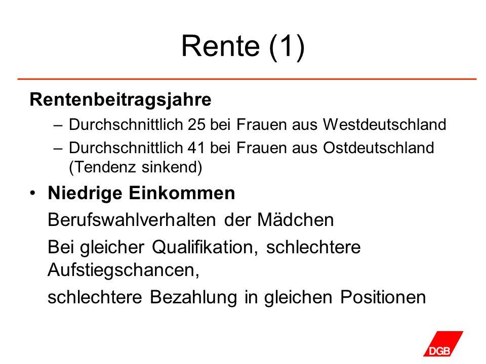 Rente (1) Rentenbeitragsjahre –Durchschnittlich 25 bei Frauen aus Westdeutschland –Durchschnittlich 41 bei Frauen aus Ostdeutschland (Tendenz sinkend) Niedrige Einkommen Berufswahlverhalten der Mädchen Bei gleicher Qualifikation, schlechtere Aufstiegschancen, schlechtere Bezahlung in gleichen Positionen