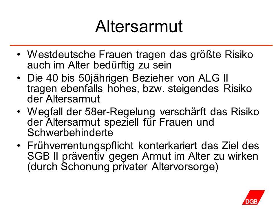 Altersarmut Westdeutsche Frauen tragen das größte Risiko auch im Alter bedürftig zu sein Die 40 bis 50jährigen Bezieher von ALG II tragen ebenfalls hohes, bzw.