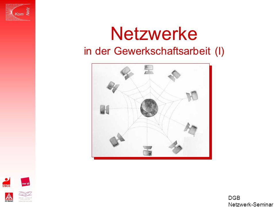 DGB Netzwerk-Seminar Arten von Netzwerken FreundschaftsnetzwerkeTerrornetzwerke Regionale/Lokale NetzwerkeEuropäische Netzwerke ExpertennetzwerkeWissensnetzwerke Unternehmensnetzwerke Betriebs- und Personalräte-Netzwerkgewerkschaft netzwerke