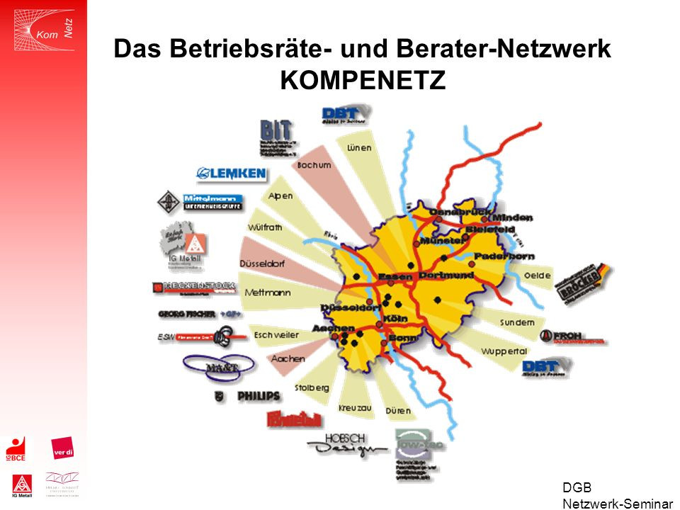 DGB Netzwerk-Seminar Anlässe zur Netzwerkgründung Anlässe: Komplexere Anforderungen in den Betrieben (z.B.
