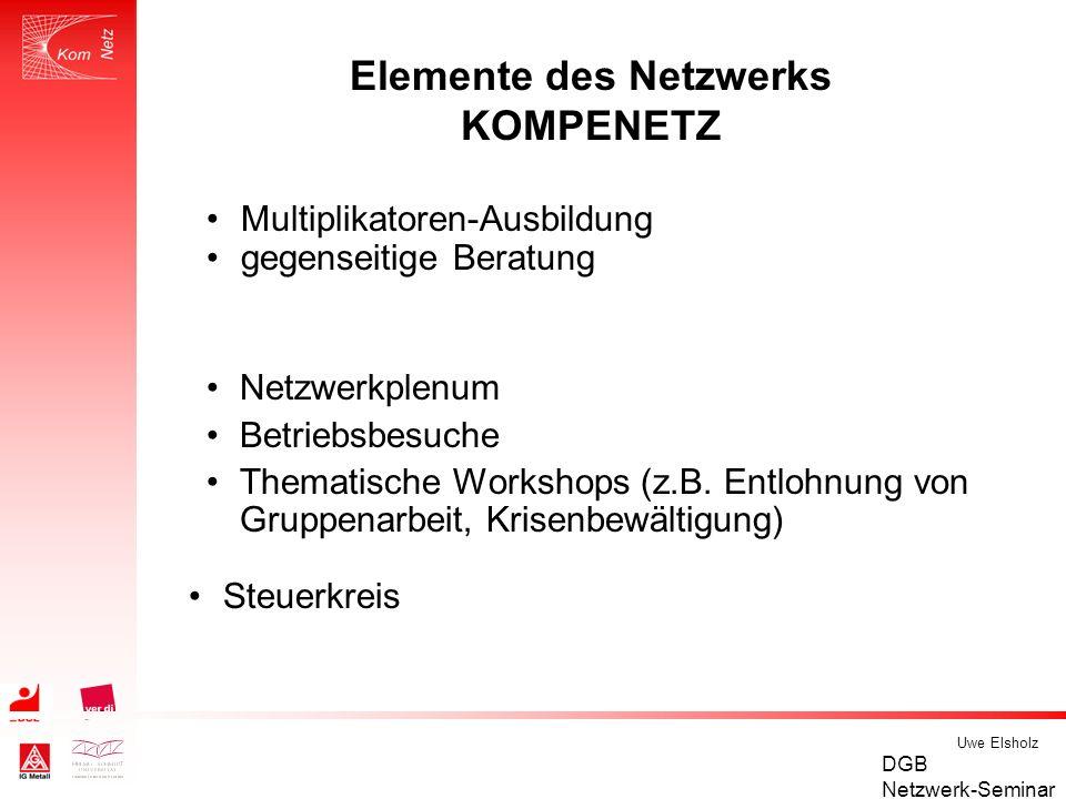 DGB Netzwerk-Seminar Das Kompenetz im Internet