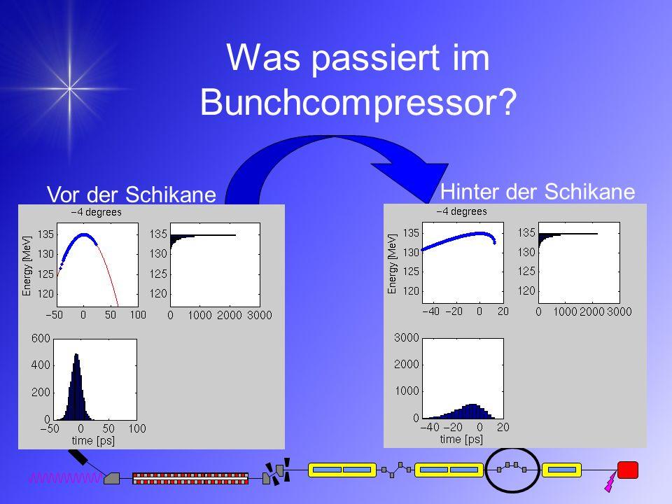 Was passiert im Bunchcompressor? Vor der Schikane Hinter der Schikane