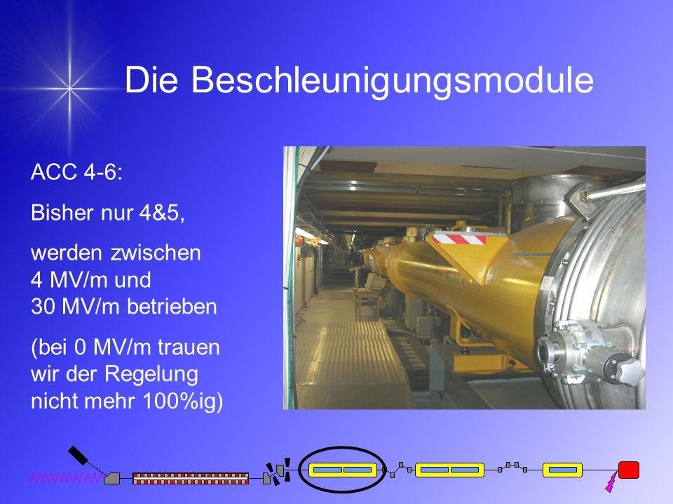 Die Beschleunigungsmodule ACC 4-6: Bisher nur 4&5, werden zwischen 4 MV/m und 30 MV/m betrieben (bei 0 MV/m trauen wir der Regelung nicht mehr 100%ig)
