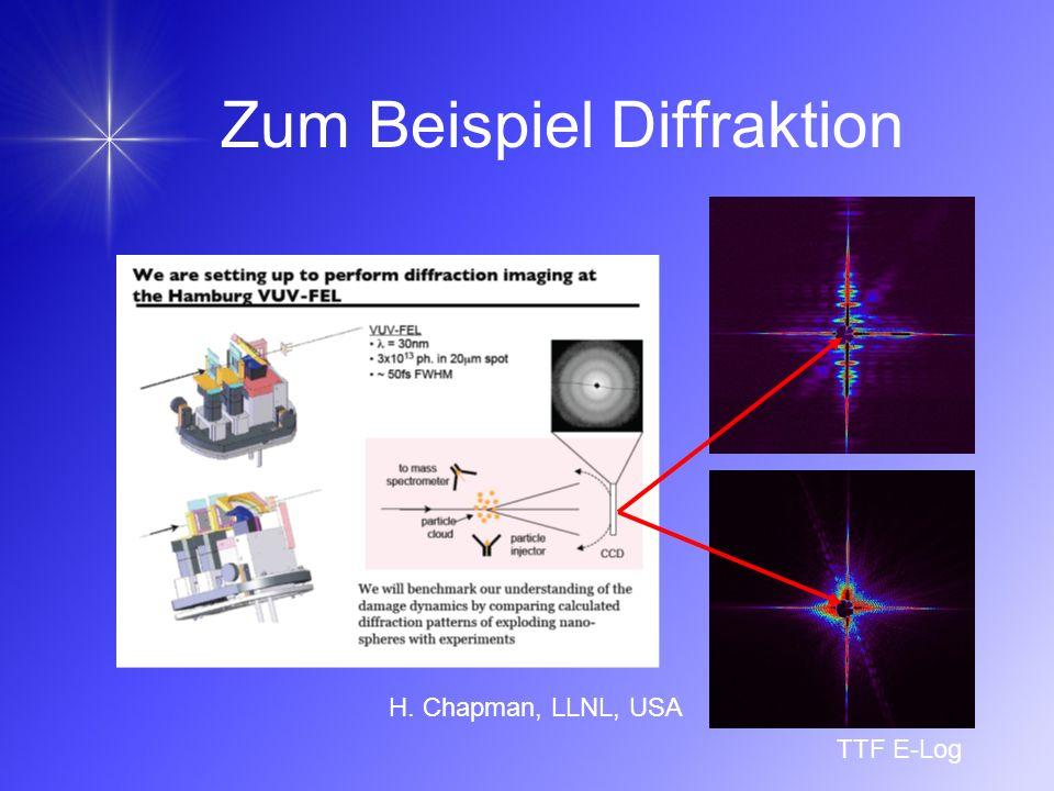 Zum Beispiel Diffraktion H. Chapman, LLNL, USA TTF E-Log