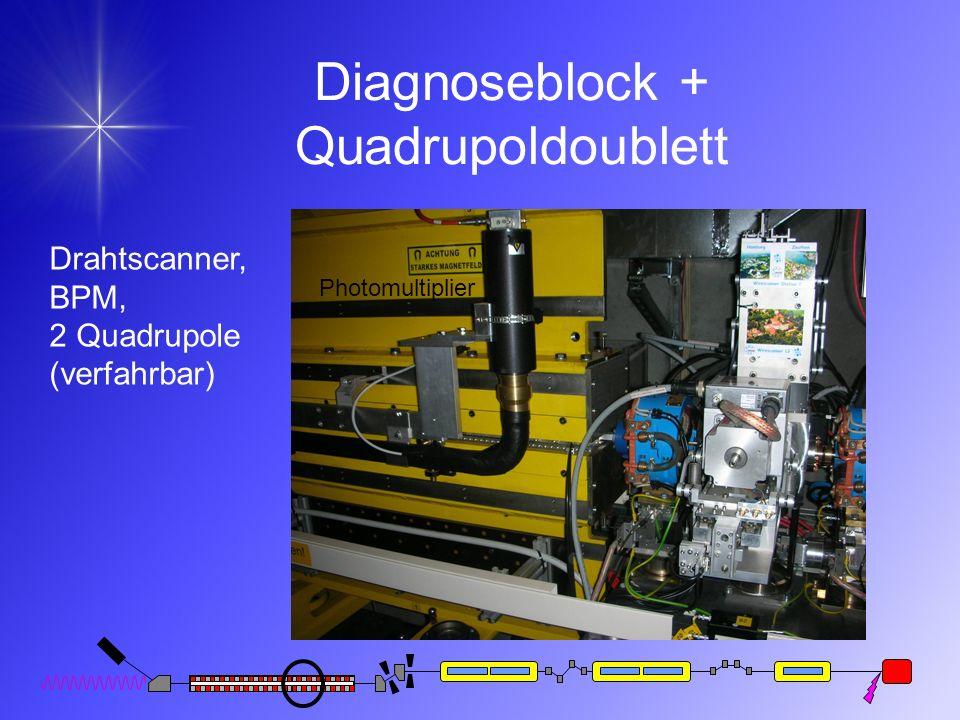 Diagnoseblock + Quadrupoldoublett Drahtscanner, BPM, 2 Quadrupole (verfahrbar) Photomultiplier