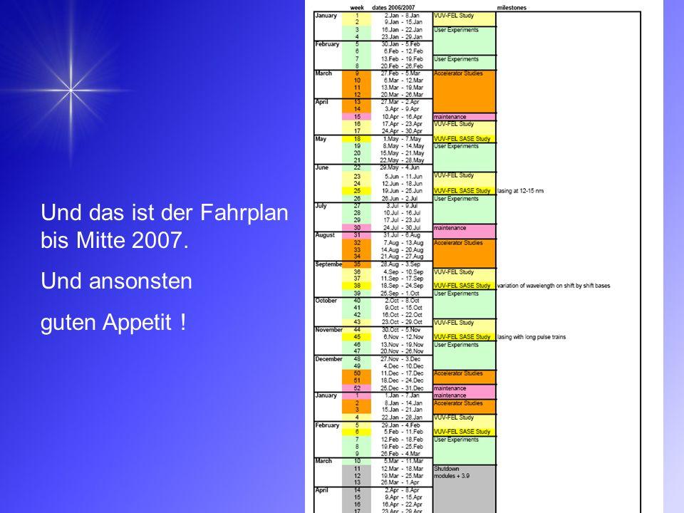 Und das ist der Fahrplan bis Mitte 2007. Und ansonsten guten Appetit !