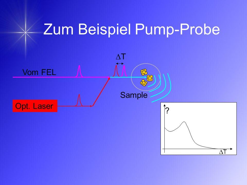 Zum Beispiel Pump-Probe Vom FEL Opt. Laser Sample T T ?