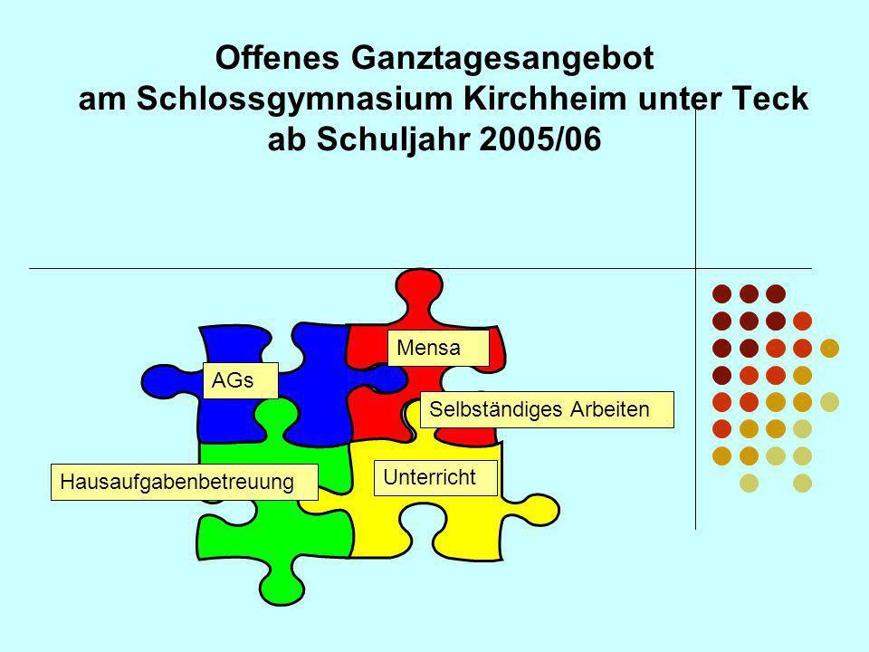 Offenes Ganztagesangebot am Schlossgymnasium Kirchheim unter Teck ab Schuljahr 2005/06 Mensa Hausaufgabenbetreuung Unterricht AGs Selbständiges Arbeit