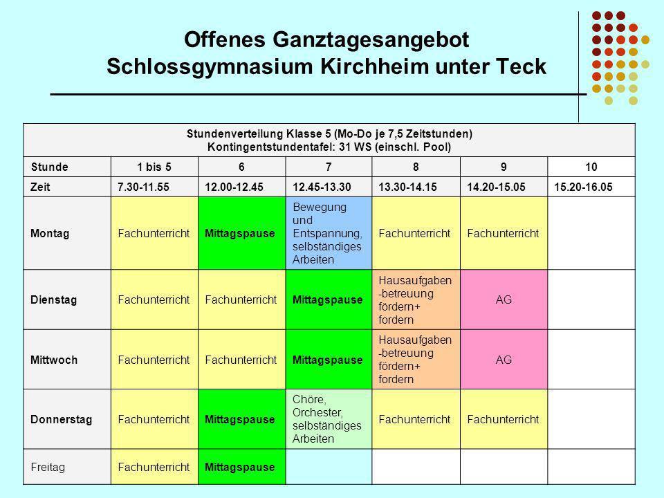 Offenes Ganztagesangebot Schlossgymnasium Kirchheim unter Teck Stundenverteilung Klasse 5 (Mo-Do je 7,5 Zeitstunden) Kontingentstundentafel: 31 WS (ei