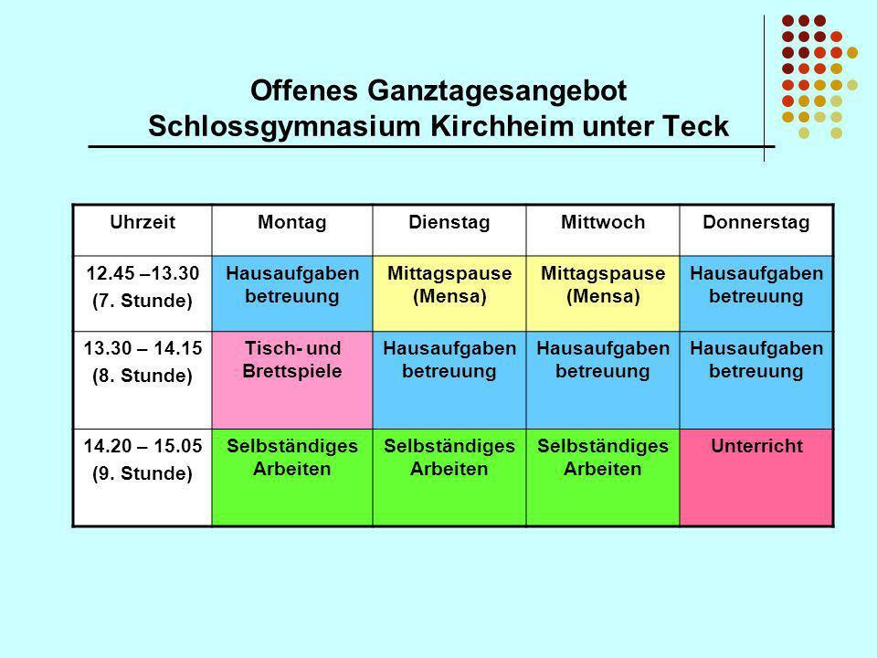 Offenes Ganztagesangebot Schlossgymnasium Kirchheim unter Teck UhrzeitMontagDienstagMittwochDonnerstag 12.45 –13.30 (7. Stunde) Hausaufgaben betreuung