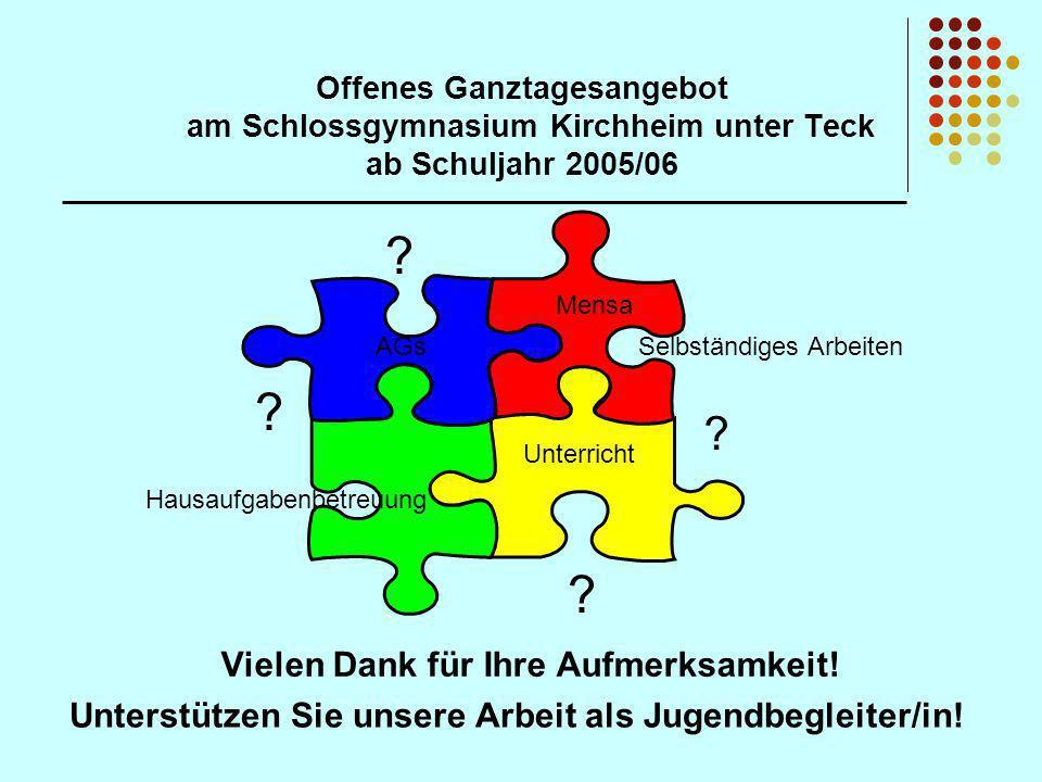 Offenes Ganztagesangebot am Schlossgymnasium Kirchheim unter Teck ab Schuljahr 2005/06 Vielen Dank für Ihre Aufmerksamkeit! Hausaufgabenbetreuung Mens