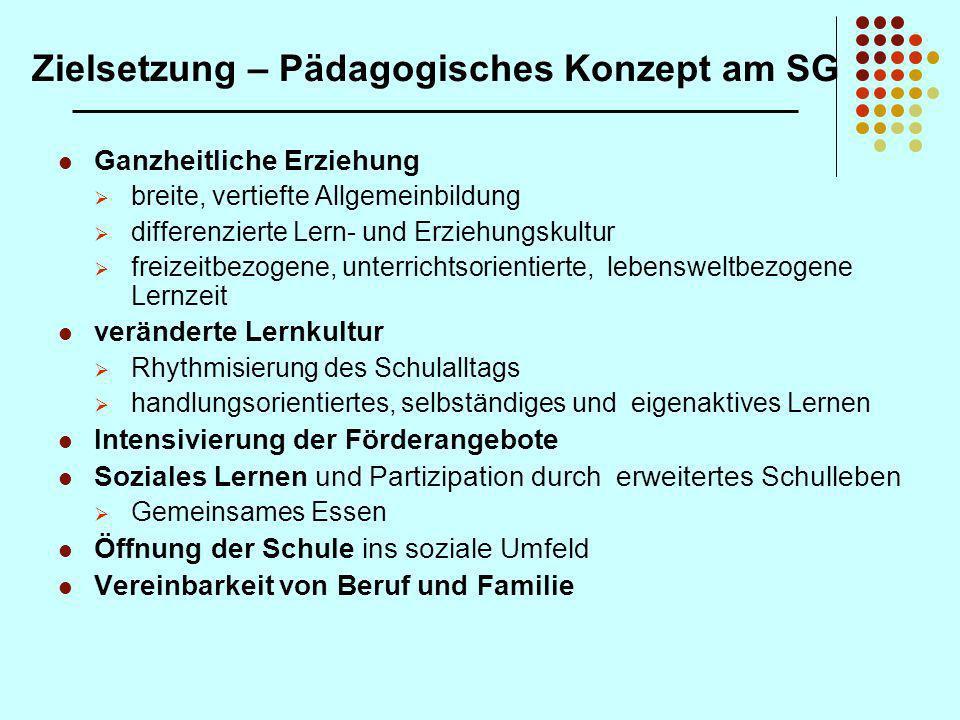 Zielsetzung – Pädagogisches Konzept am SG Ganzheitliche Erziehung breite, vertiefte Allgemeinbildung differenzierte Lern- und Erziehungskultur freizei