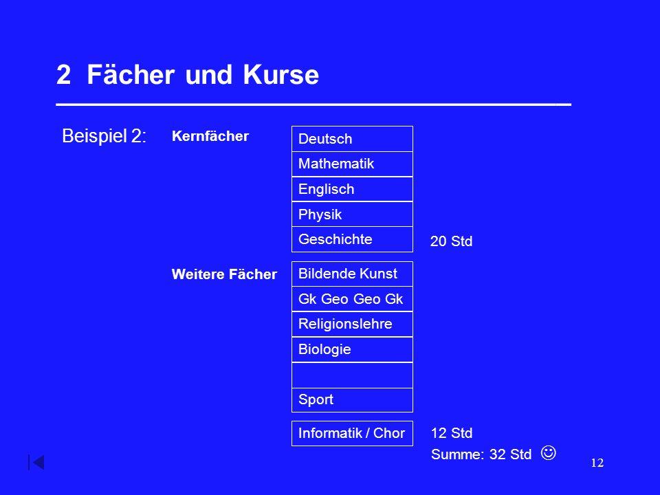 12 2 Fächer und Kurse __________________________________ Summe: 30 Std Beispiel 2: 20 Std Kernfächer Deutsch Mathematik Englisch Französisch Geschicht
