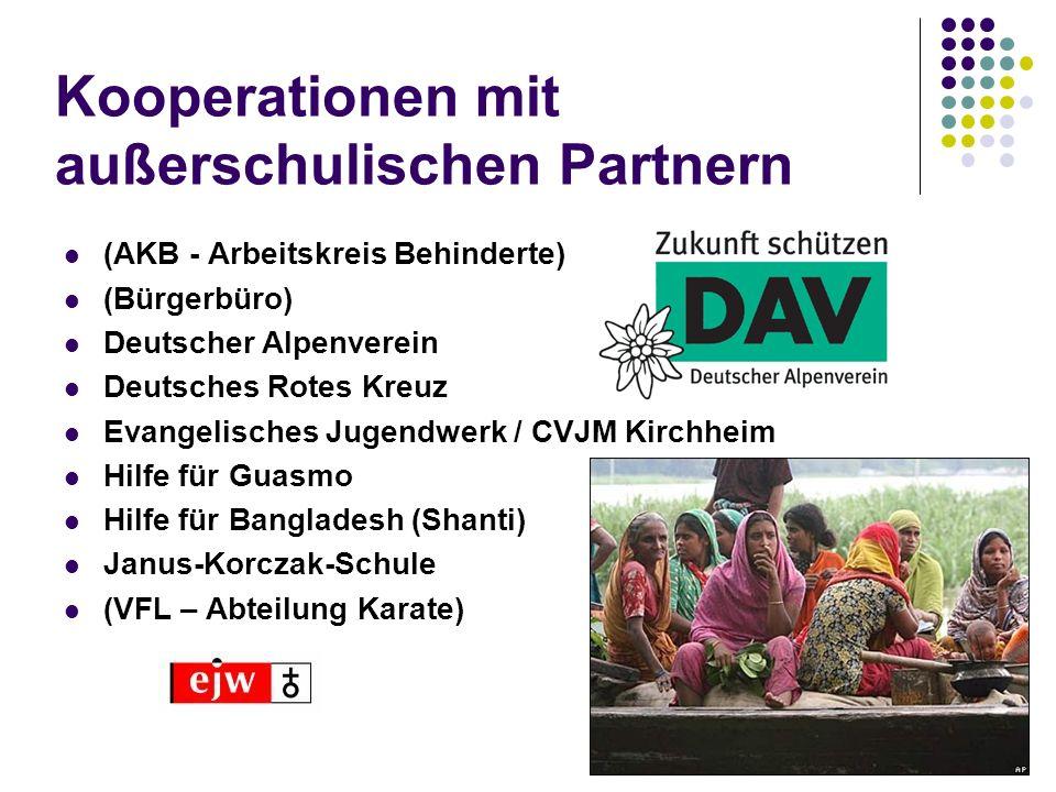 Kooperationen mit außerschulischen Partnern (AKB - Arbeitskreis Behinderte) (Bürgerbüro) Deutscher Alpenverein Deutsches Rotes Kreuz Evangelisches Jug