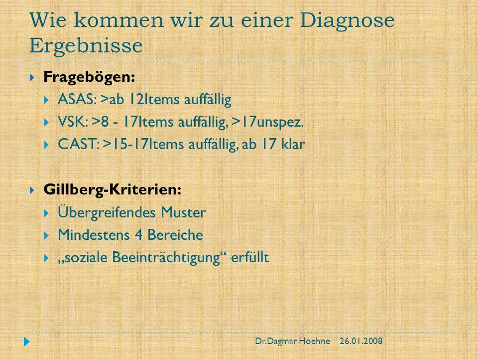 Wie kommen wir zu einer Diagnose Ergebnisse Fragebögen: ASAS: >ab 12Items auffällig VSK: >8 - 17Items auffällig, >17unspez. CAST: >15-17Items auffälli