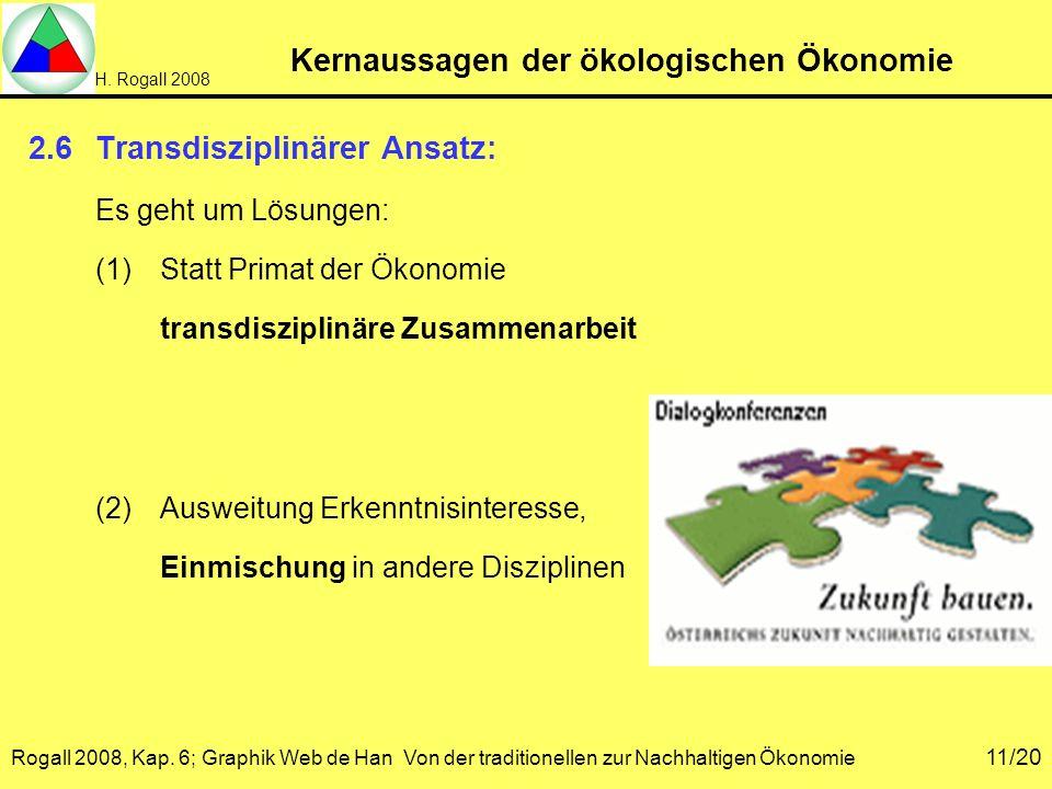H. Rogall 2008 Rogall 2008, Kap. 6; Graphik Web de Han Von der traditionellen zur Nachhaltigen Ökonomie 11/20 Kernaussagen der ökologischen Ökonomie 2