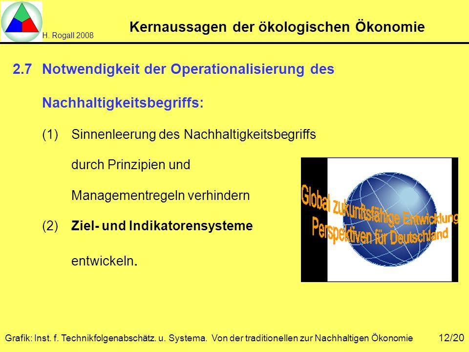 H. Rogall 2008 Grafik: Inst. f. Technikfolgenabschätz. u. Systema. Von der traditionellen zur Nachhaltigen Ökonomie 12/20 Kernaussagen der ökologische
