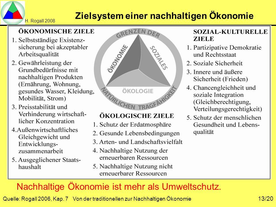 H. Rogall 2008 Quelle: Rogall 2006, Kap. 7 Von der traditionellen zur Nachhaltigen Ökonomie 13/20 Zielsystem einer nachhaltigen Ökonomie Nachhaltige Ö