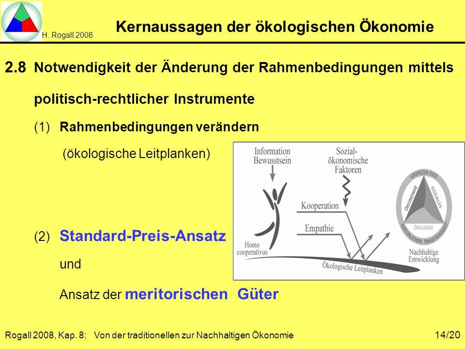 H. Rogall 2008 Rogall 2008, Kap. 8; Von der traditionellen zur Nachhaltigen Ökonomie 14/20 Kernaussagen der ökologischen Ökonomie 2.8 Notwendigkeit de