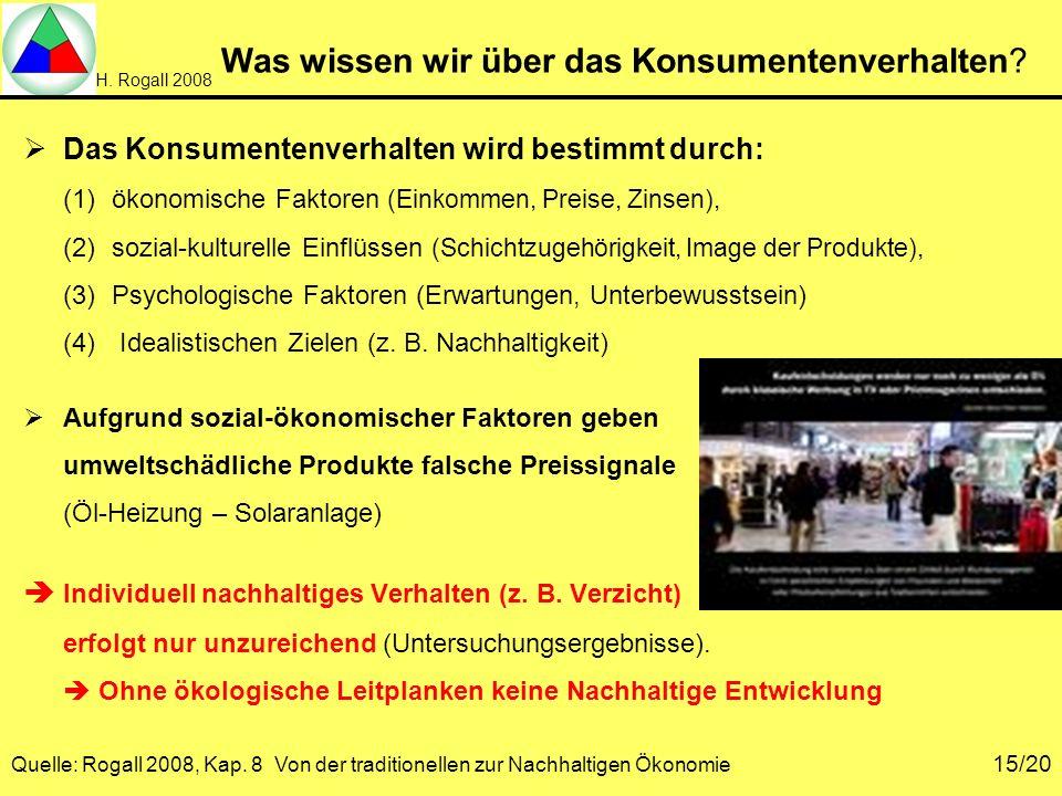H. Rogall 2008 Quelle: Rogall 2008, Kap. 8 Von der traditionellen zur Nachhaltigen Ökonomie 15/20 Was wissen wir über das Konsumentenverhalten? Das Ko