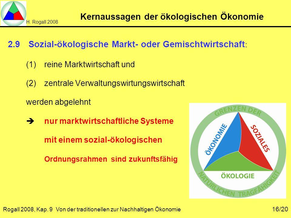 H. Rogall 2008 Rogall 2008, Kap. 9 Von der traditionellen zur Nachhaltigen Ökonomie 16/20 Kernaussagen der ökologischen Ökonomie 2.9 Sozial-ökologisch