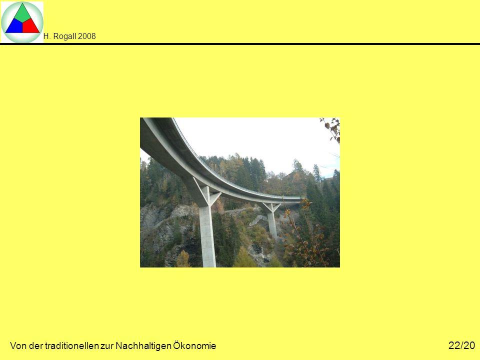 H. Rogall 2008 Von der traditionellen zur Nachhaltigen Ökonomie 22/20