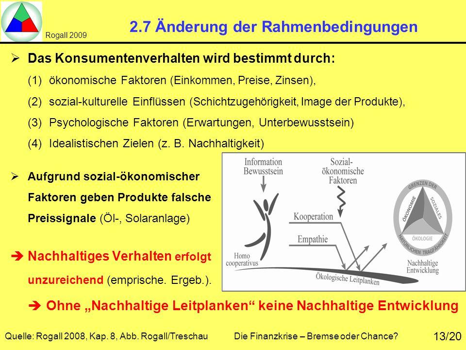 Rogall 2009 Quelle: Rogall 2008, Kap. 8, Abb. Rogall/Treschau Die Finanzkrise – Bremse oder Chance? 13/20 2.7 Änderung der Rahmenbedingungen Das Konsu