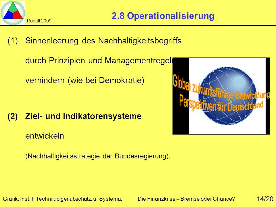 Rogall 2009 Grafik: Inst. f. Technikfolgenabschätz. u. Systema. Die Finanzkrise – Bremse oder Chance? 14/20 2.8 Operationalisierung (1)Sinnenleerung d