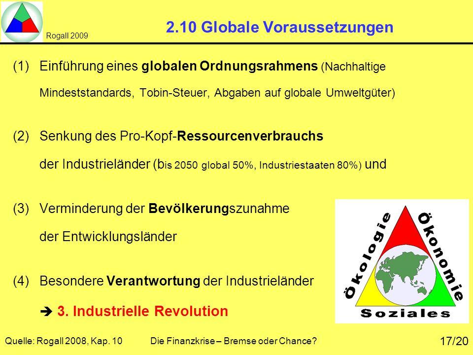 Rogall 2009 Quelle: Rogall 2008, Kap. 10 Die Finanzkrise – Bremse oder Chance? 17/20 2.10 Globale Voraussetzungen (1)Einführung eines globalen Ordnung