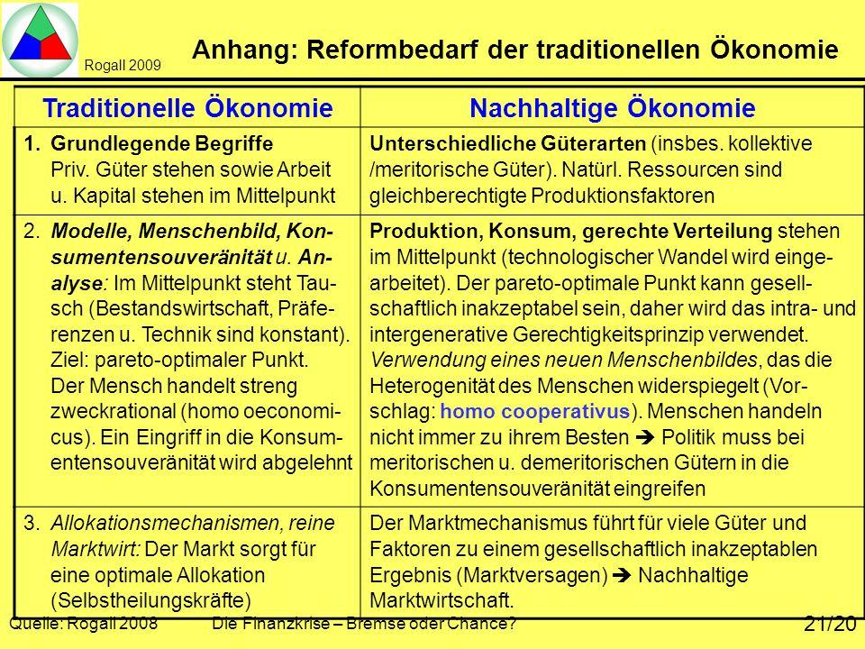 Rogall 2009 Quelle: Rogall 2008 Die Finanzkrise – Bremse oder Chance? 21/20 Anhang: Reformbedarf der traditionellen Ökonomie Traditionelle ÖkonomieNac