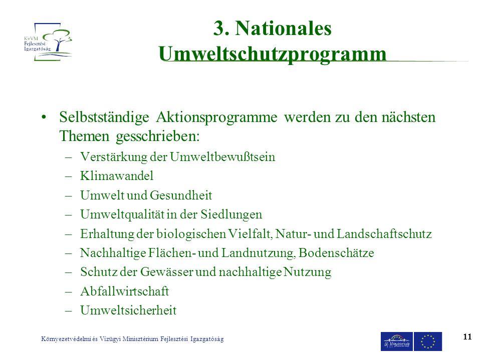 Környezetvédelmi és Vízügyi Minisztérium Fejlesztési Igazgatóság 11 3. Nationales Umweltschutzprogramm Selbstständige Aktionsprogramme werden zu den n