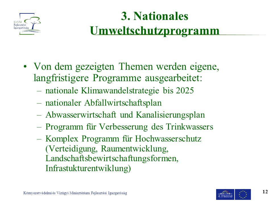 Környezetvédelmi és Vízügyi Minisztérium Fejlesztési Igazgatóság 12 3. Nationales Umweltschutzprogramm Von dem gezeigten Themen werden eigene, langfri
