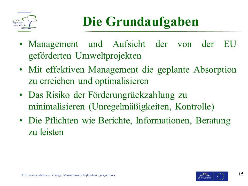 Környezetvédelmi és Vízügyi Minisztérium Fejlesztési Igazgatóság 15 Die Grundaufgaben Management und Aufsicht der von der EU geförderten Umweltprojekt