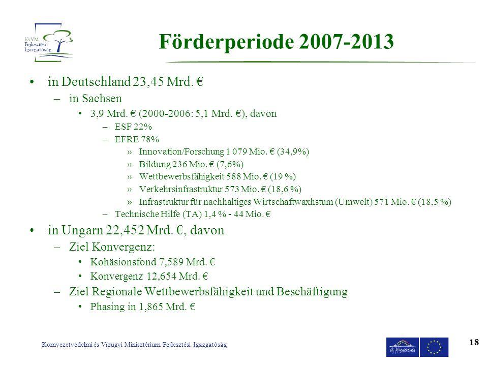 Környezetvédelmi és Vízügyi Minisztérium Fejlesztési Igazgatóság 18 F ö rderperiode 2007-2013 in Deutschland 23,45 Mrd. –in Sachsen 3,9 Mrd. (2000-200