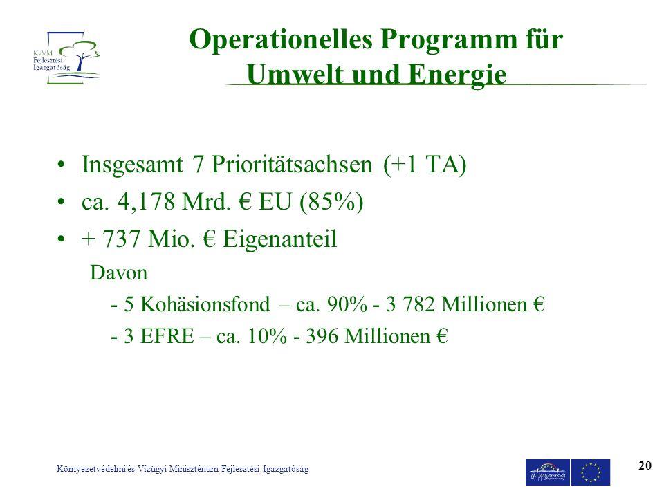 Környezetvédelmi és Vízügyi Minisztérium Fejlesztési Igazgatóság 20 Operationelles Programm f ü r Umwelt und Energie Insgesamt 7 Prioritätsachsen (+1