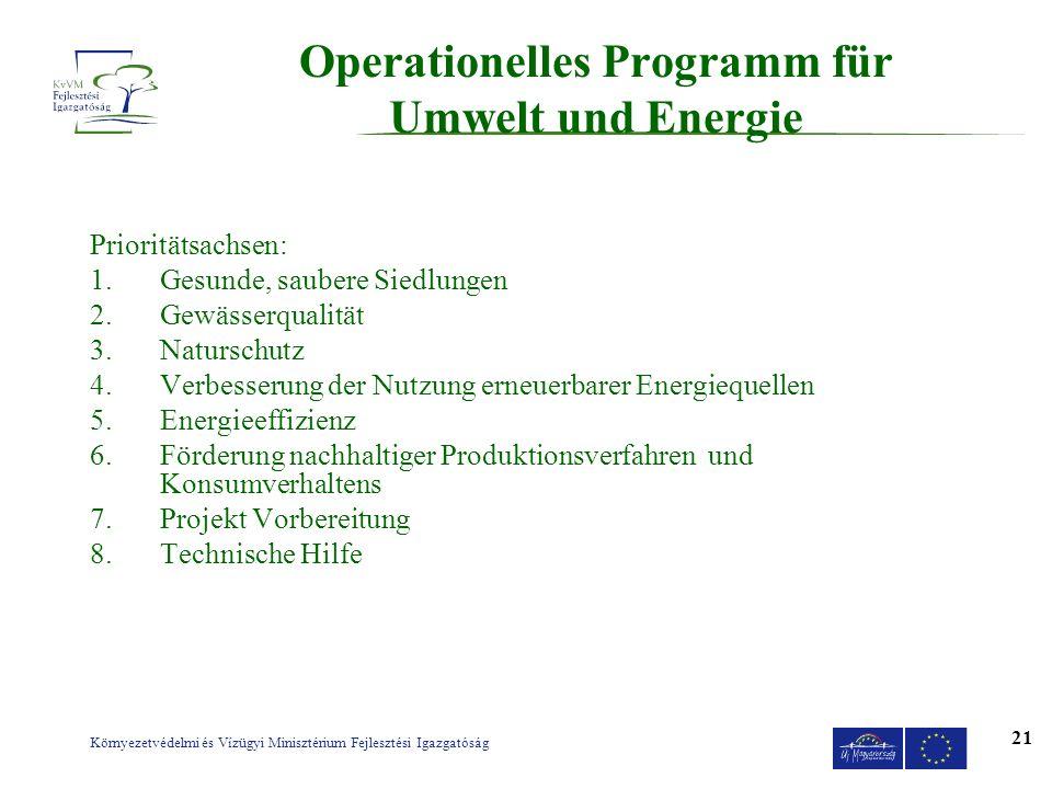 Környezetvédelmi és Vízügyi Minisztérium Fejlesztési Igazgatóság 21 Operationelles Programm f ü r Umwelt und Energie Prioritätsachsen: 1.Gesunde, saub